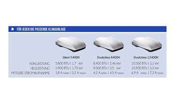 Advertorial: Teleco Klimaanlagen-Übersicht
